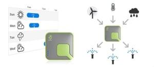 greenbox-arrosage-connecte