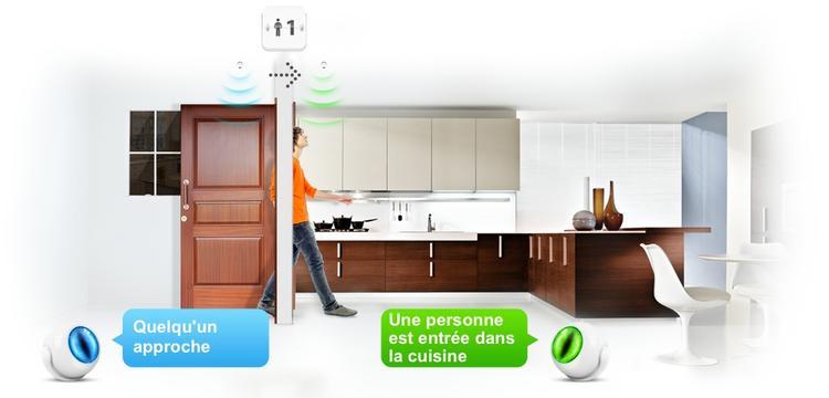 Fibaro-Motion-Sensor-Compteur-passage