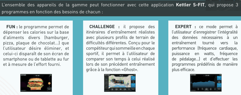 Application S-FIT Kettler