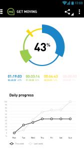 android.goals.progress.partial