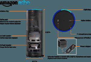Amazon-Echo-KeyFeaturesDevice-545c981b04798