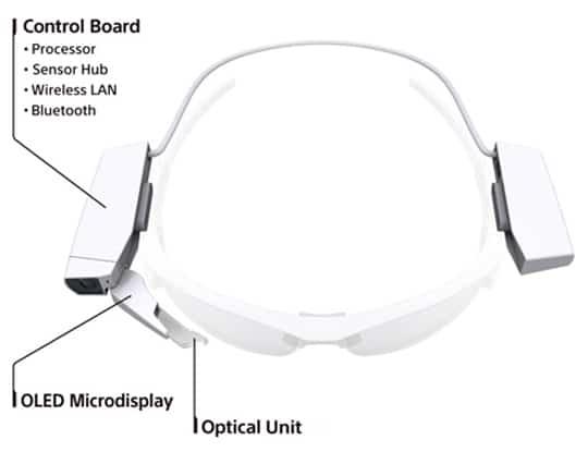 lunettes électroniques