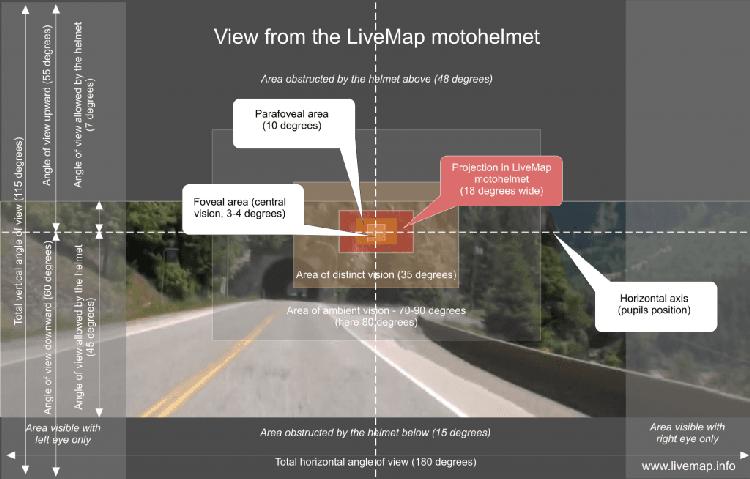 motorbike helmet livemap