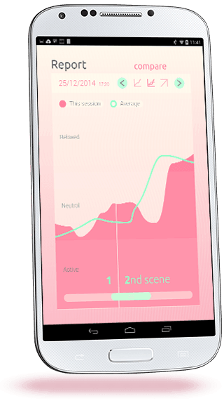 Melomind smartphoneAppReport