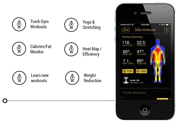 Tracky App