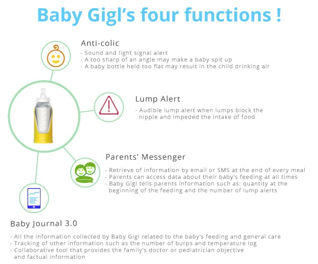 Biberon connecté Baby Gigl