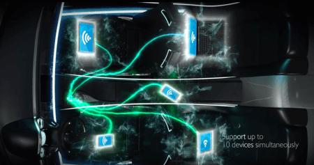 Le CarFi présenté au MWC permet de partager une connexion wifi