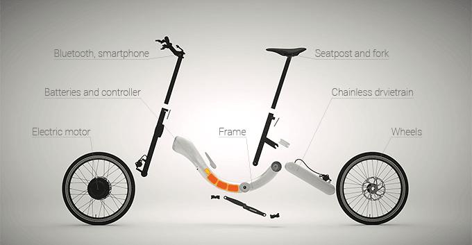 JIVR Bike Technologie