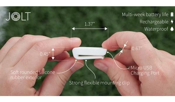 clip bandeau ou casque connecté