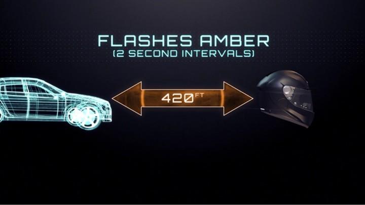 code couleur led casque ic-r moto