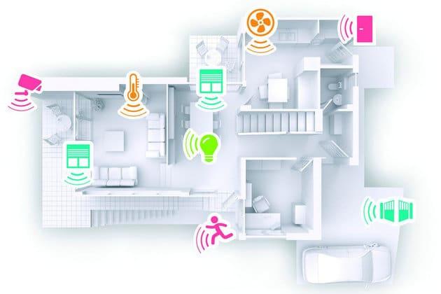 Maison Connectee