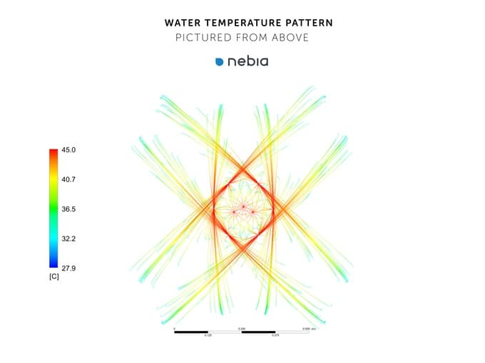 nebia temperature