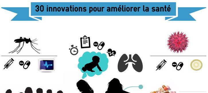 30 innovations pour améliorer la santé en infographie