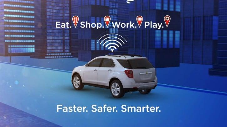 innovations automobile connecté