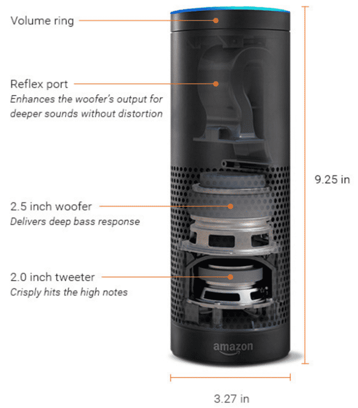 amazon echo composants enceinte intelligente
