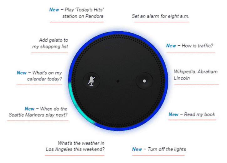 fonctionnalites amazon echo enceinte connectée