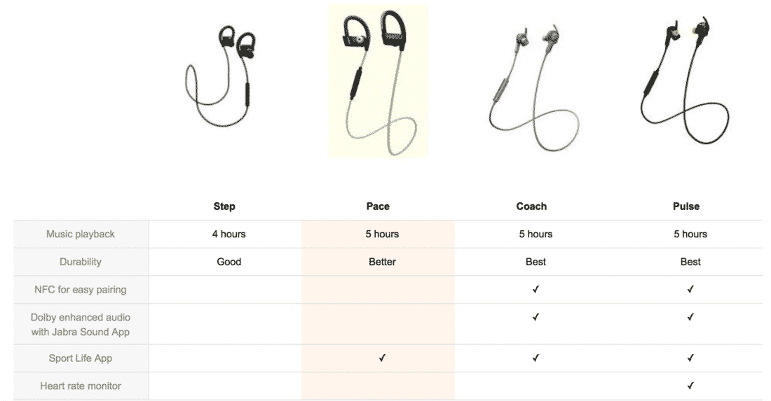 how to connect jabra sport bluetooth to pc