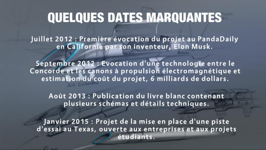 Dates marquantes Hyperloop im1 info information