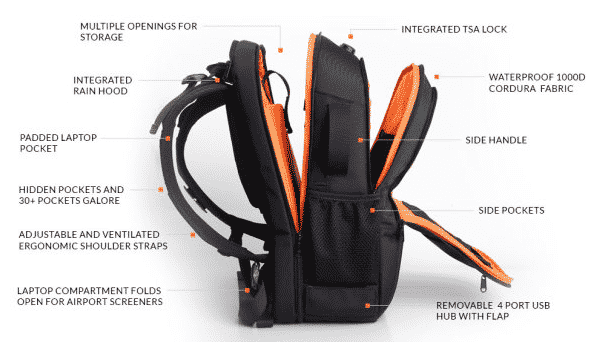 iback pack, compartiment