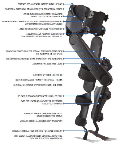 indego pdf 2