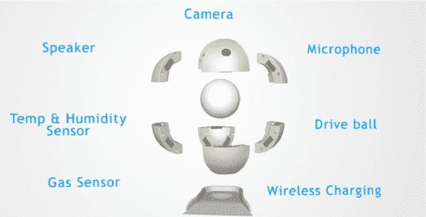 Orbii caméra sécurité connectée démontée