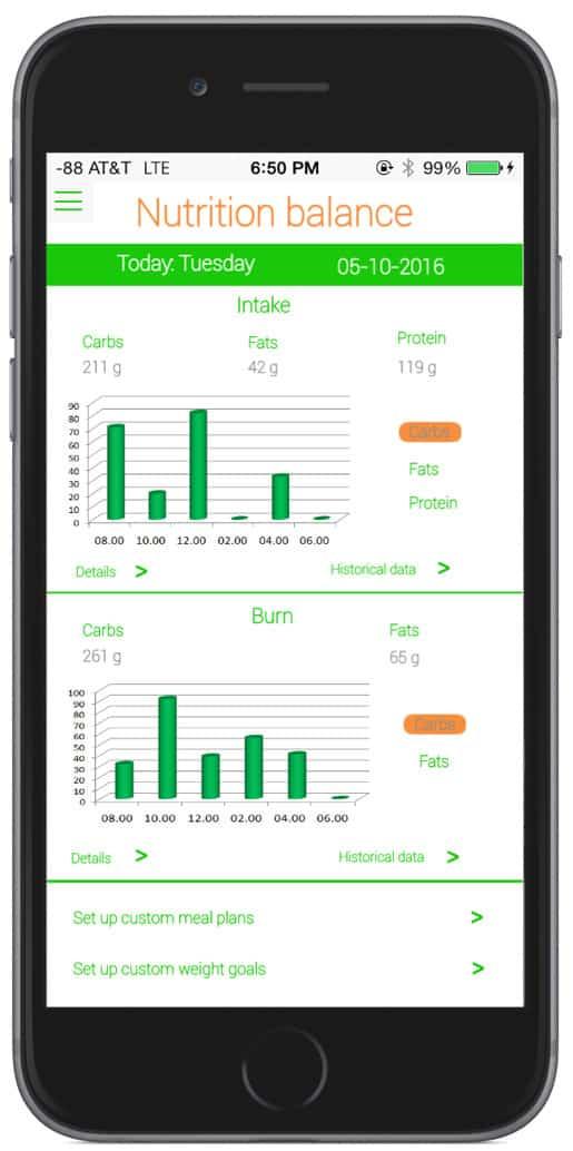 BioRing Application stat semaine