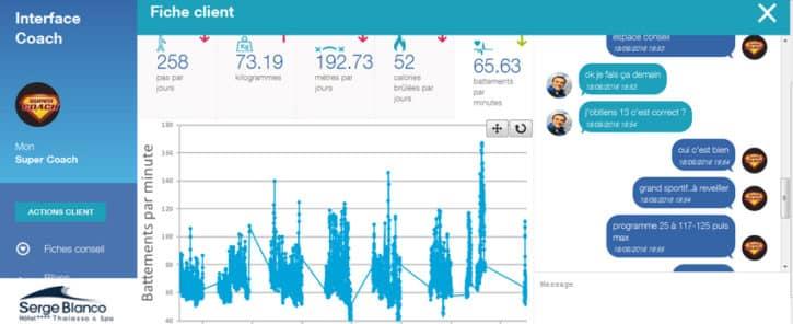 Tracking des battements de coeur du curiste avec l'application Thalasso Blanco.