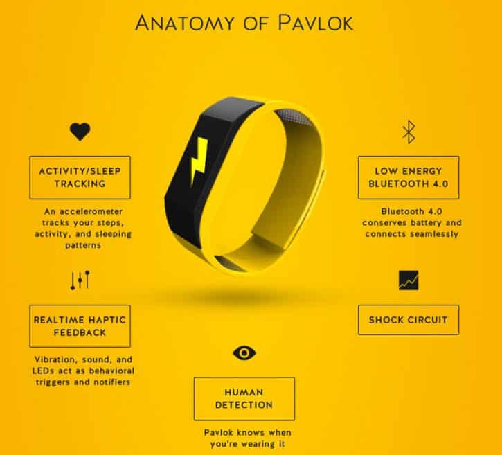 La fiche du Pavlok