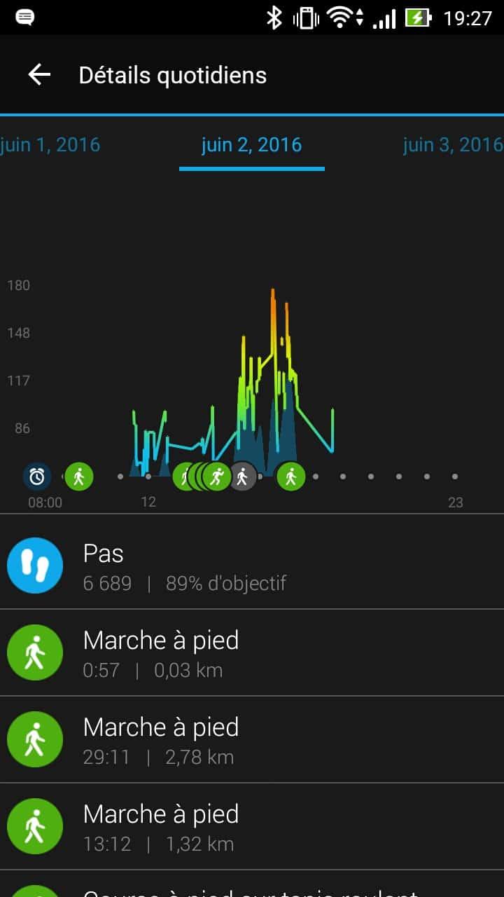 garmin vivoactive hr application graphique