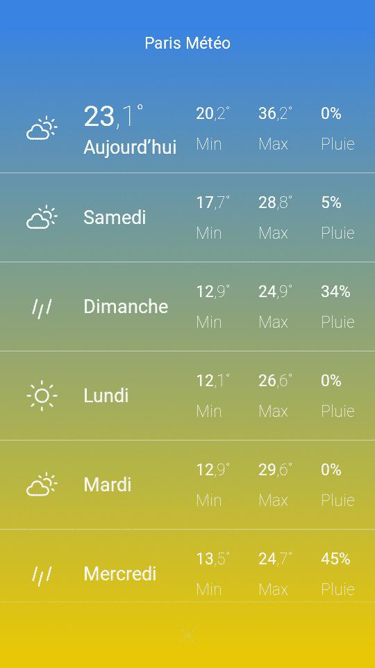 Appli météo Momit Cool