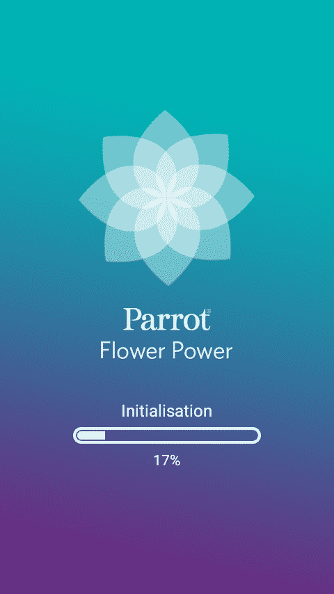 parrot pot configuration