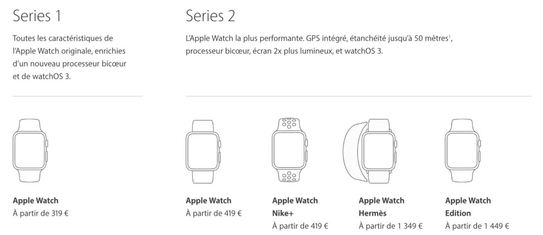 apple watch 1 versus apple watch 2 prix