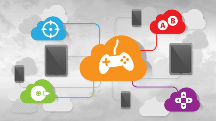 Cloud Gaming consoles machines