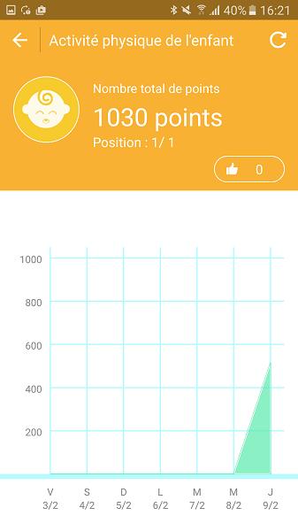 test application Kiwip Watch activité sportive suivi