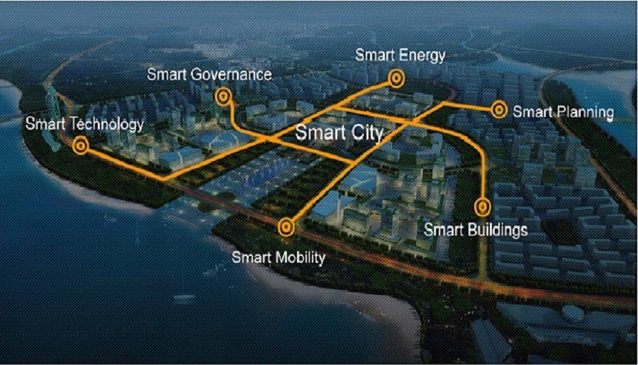 inde ville connectée en 2017