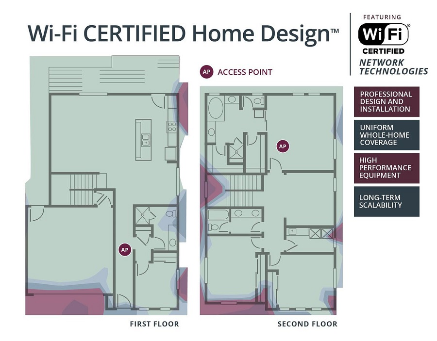 Wi Fi Alliance Home Design