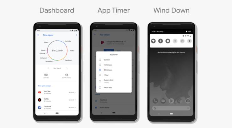 android p déconnexion smartphone