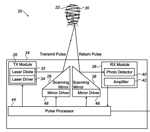 iphone reconnaissance veines