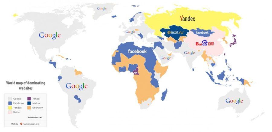 google yandex baidu