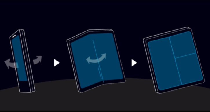 le nouveu smartphone pliable de samsung