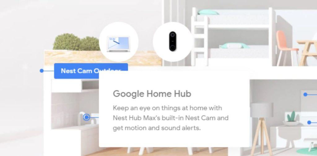 Nest Hub Max Google