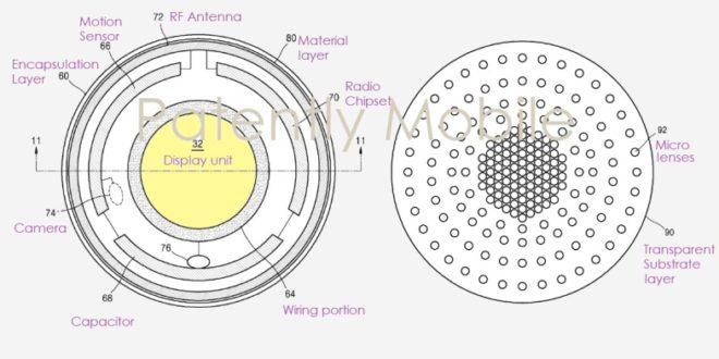 lentilles de contact schéma