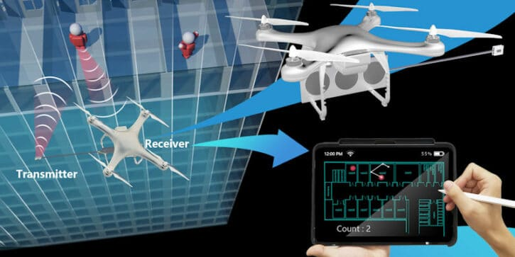 radar drone de sauvetage