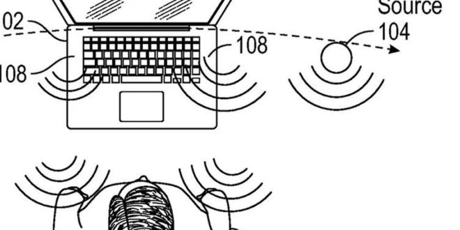 schéma démontrant la technologie audio avec enceintes virtuelles développée par Apple