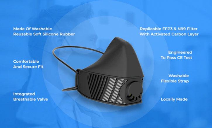 masque LMP certifié ffp3 réutilisable, fonctionnalités