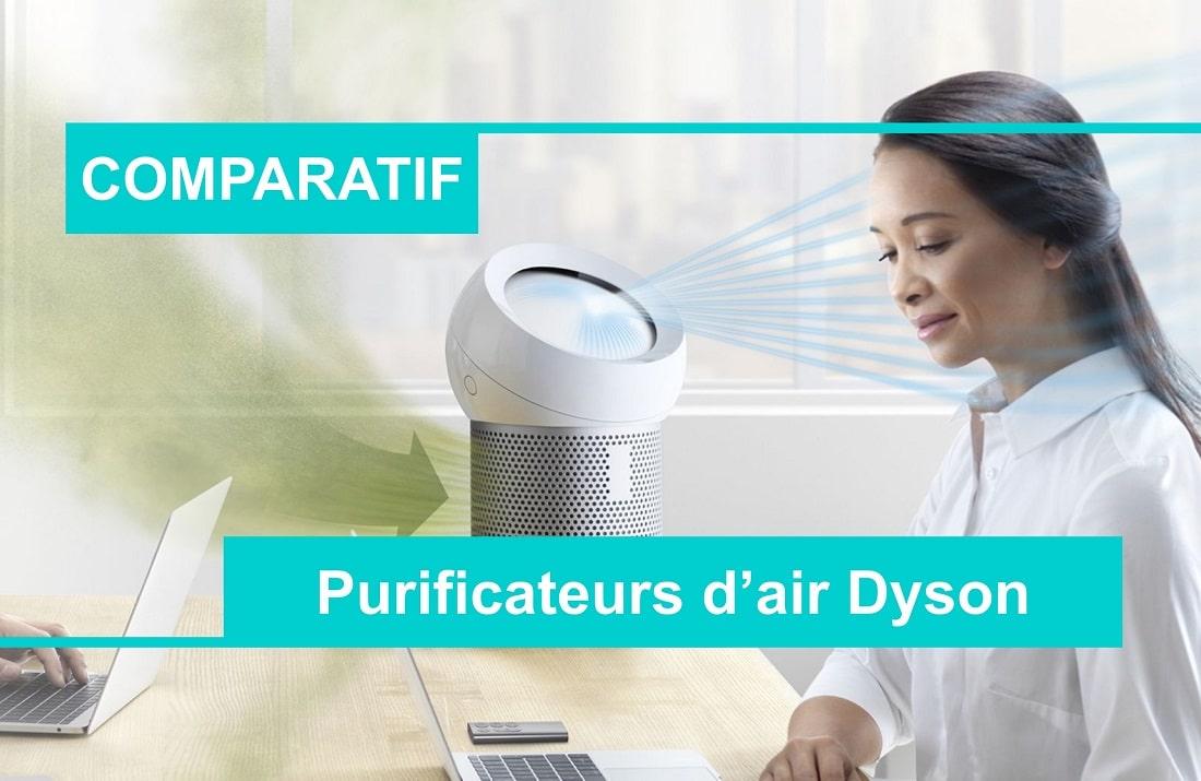 meilleur purificateur d'air dyson