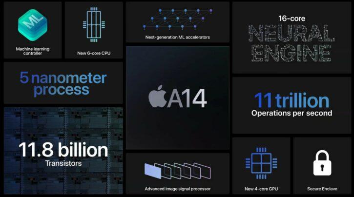 apple puce a14 bionic